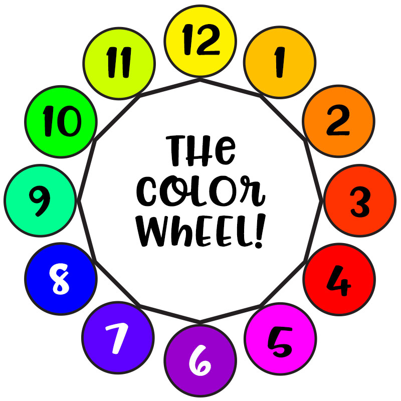 Color Theory: The Color Wheel