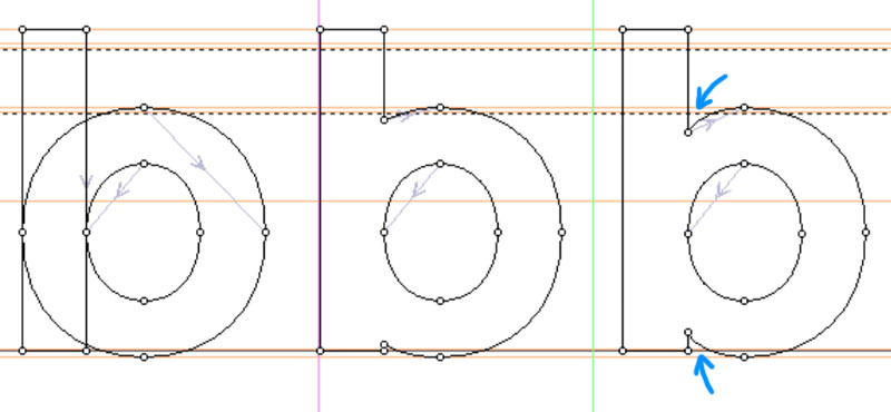 Refined Construction: building the lowercase b