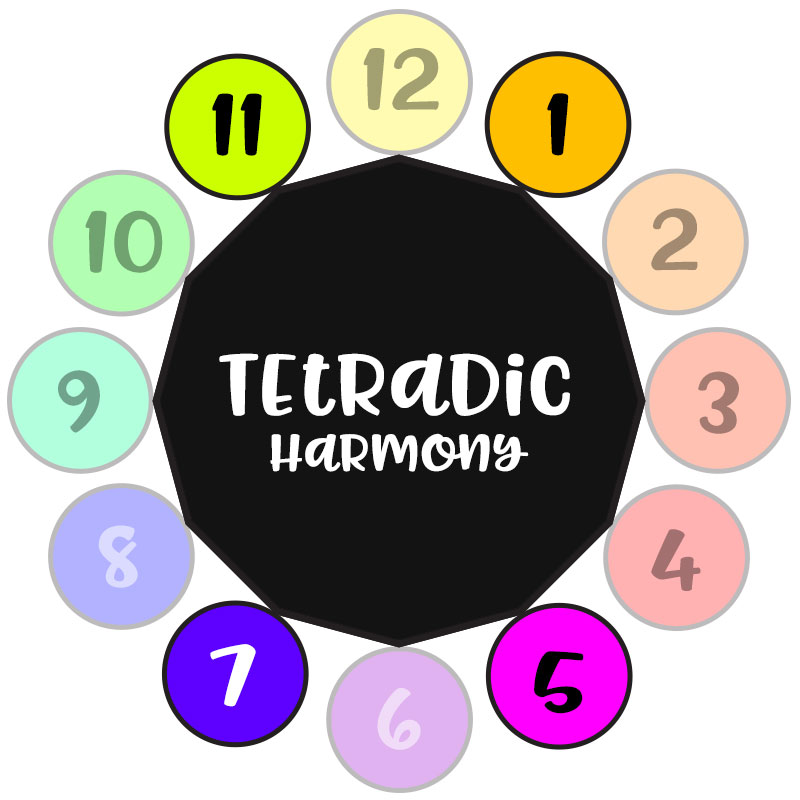 Color Theory: Tetradic Colors