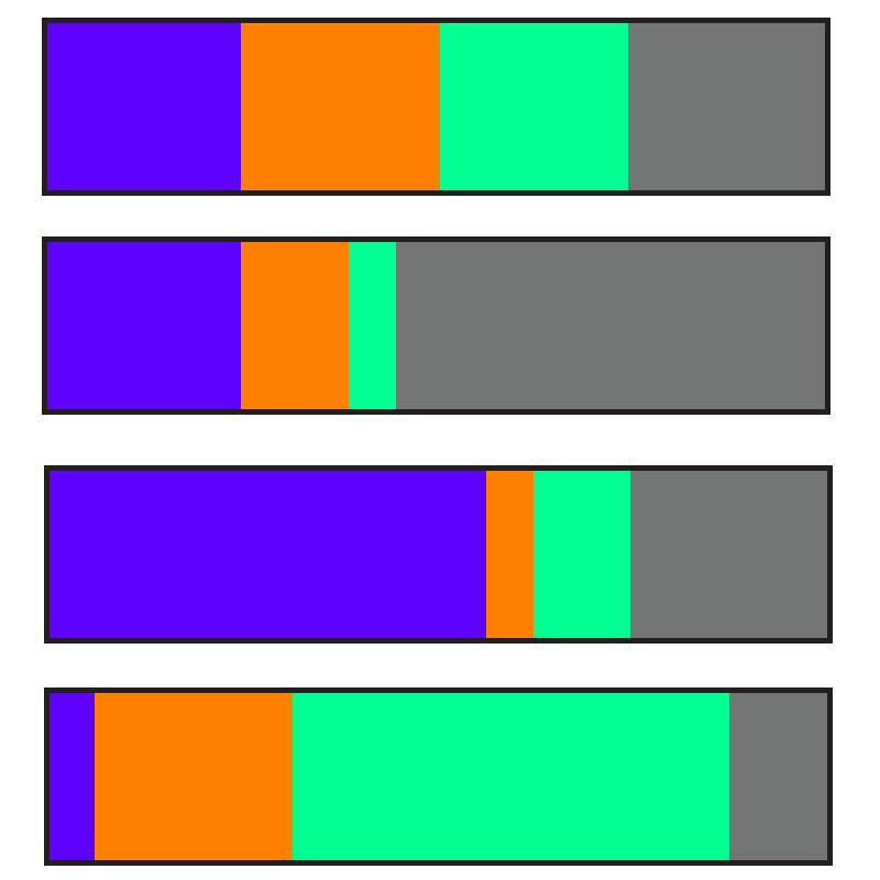 Color Theory: Unbalanced Color Schemes
