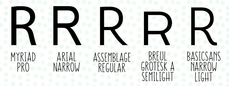 Advanced Font ID: Rs are more distinctive