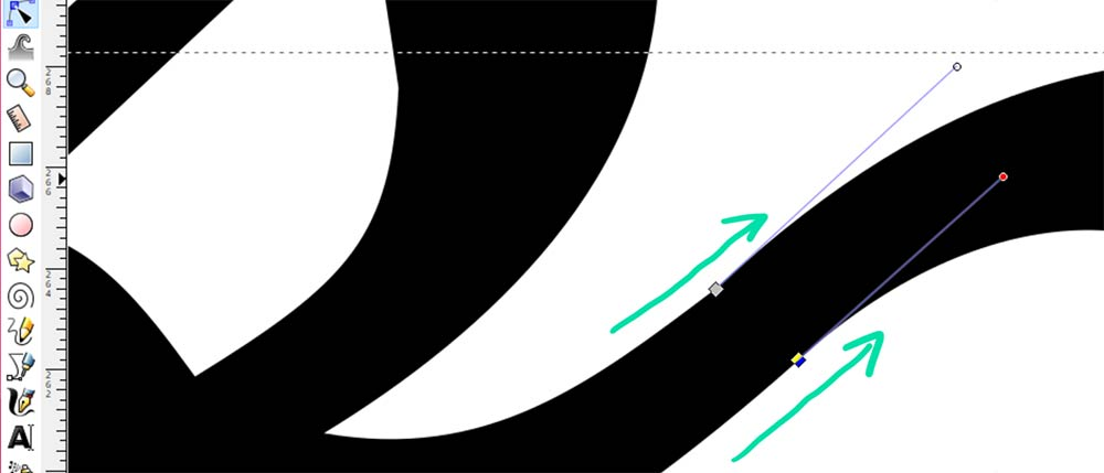 Swashes: refinements in handle direction